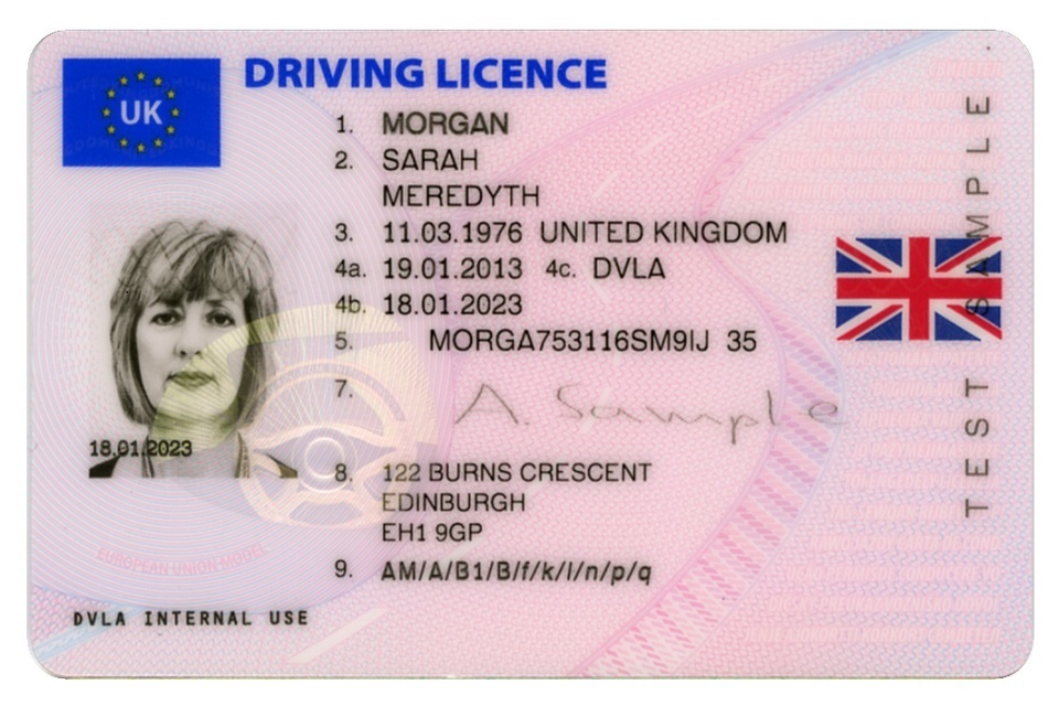 Buy UK driver's license